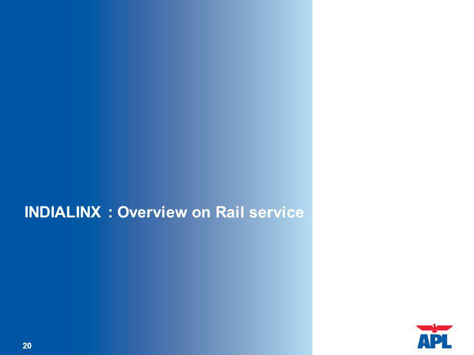 20 INDIALINX : Overview on Rail service 20
