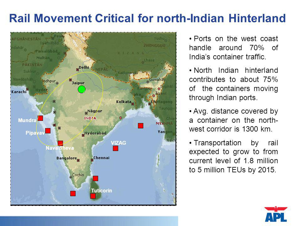 Rail Movement Critical for north-Indian Hinterland Ports on the west coast handle around 70% of Indias container traffic. North Indian hinterland cont