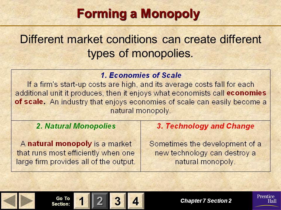 123 Go To Section: 4 Forming a Monopoly Chapter 7 Section 2 Different market conditions can create different types of monopolies. 3333 4444 1111
