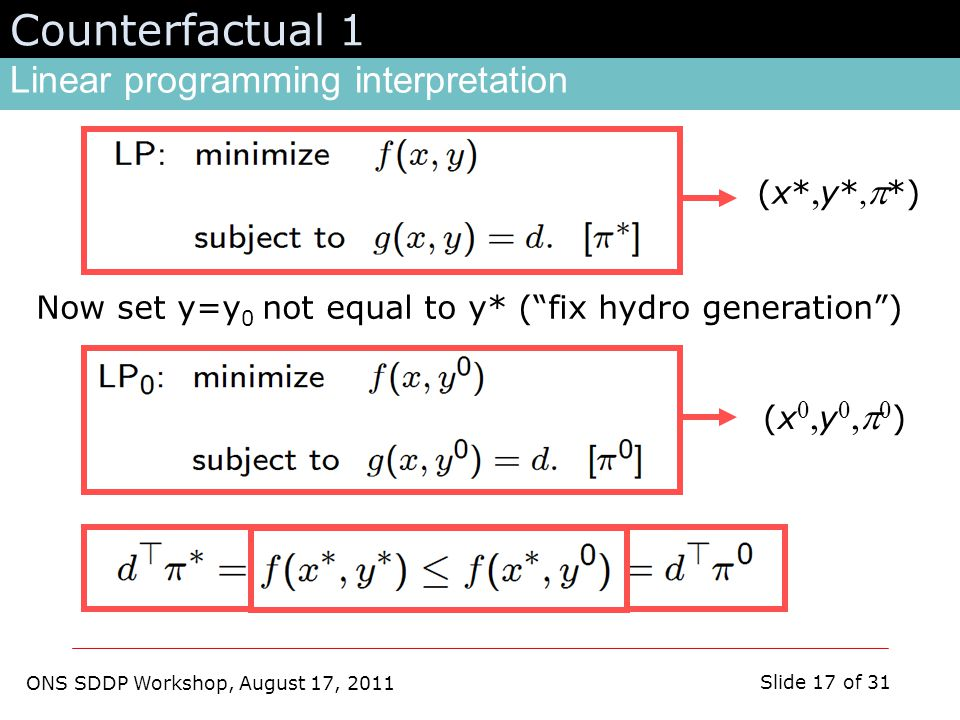 ONS SDDP Workshop, August 17, 2011 Slide 17 of 31 Counterfactual 1 Now set y=y 0 not equal to y* (fix hydro generation) (x*, y*, *) (x 0, y 0, 0 ) Linear programming interpretation