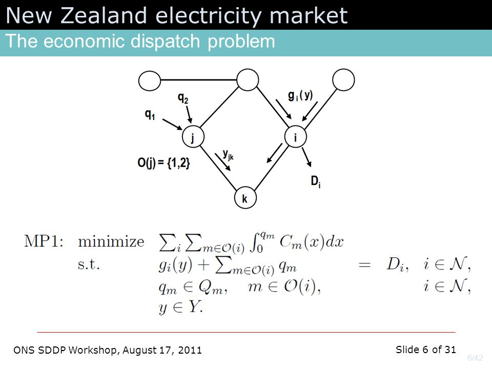 ONS SDDP Workshop, August 17, 2011 Slide 6 of 31 6/42 The economic dispatch problem New Zealand electricity market