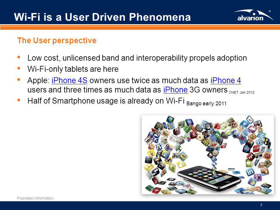 Proprietary Information. 7 Wi-Fi is a User Driven Phenomena The User perspective Low cost, unlicensed band and interoperability propels adoption Wi-Fi