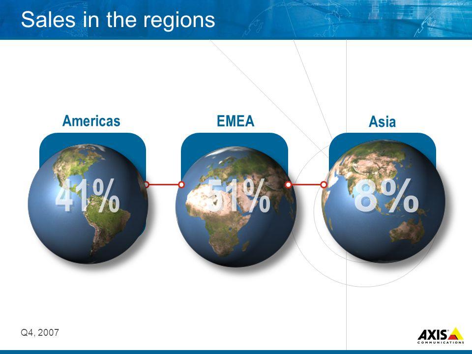 Sales in the regions Q4, 2007 Americas EMEA Asia