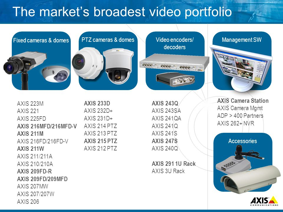 The markets broadest video portfolio Fixed cameras & domes PTZ cameras & domesVideo encoders/ decoders Management SW AXIS 243Q AXIS 243SA AXIS 241QA AXIS 241Q AXIS 241S AXIS 247S AXIS 240Q AXIS 291 1U Rack AXIS 3U Rack AXIS Camera Station AXIS Camera Mgmt ADP > 400 Partners AXIS 262+ NVR AXIS 223M AXIS 221 AXIS 225FD AXIS 216MFD/216MFD-V AXIS 211M AXIS 216FD/216FD-V AXIS 211W AXIS 211/211A AXIS 210/210A AXIS 209FD-R AXIS 209FD/209MFD AXIS 207MW AXIS 207/207W AXIS 206 AXIS 233D AXIS 232D+ AXIS 231D+ AXIS 214 PTZ AXIS 213 PTZ AXIS 215 PTZ AXIS 212 PTZ Accessories
