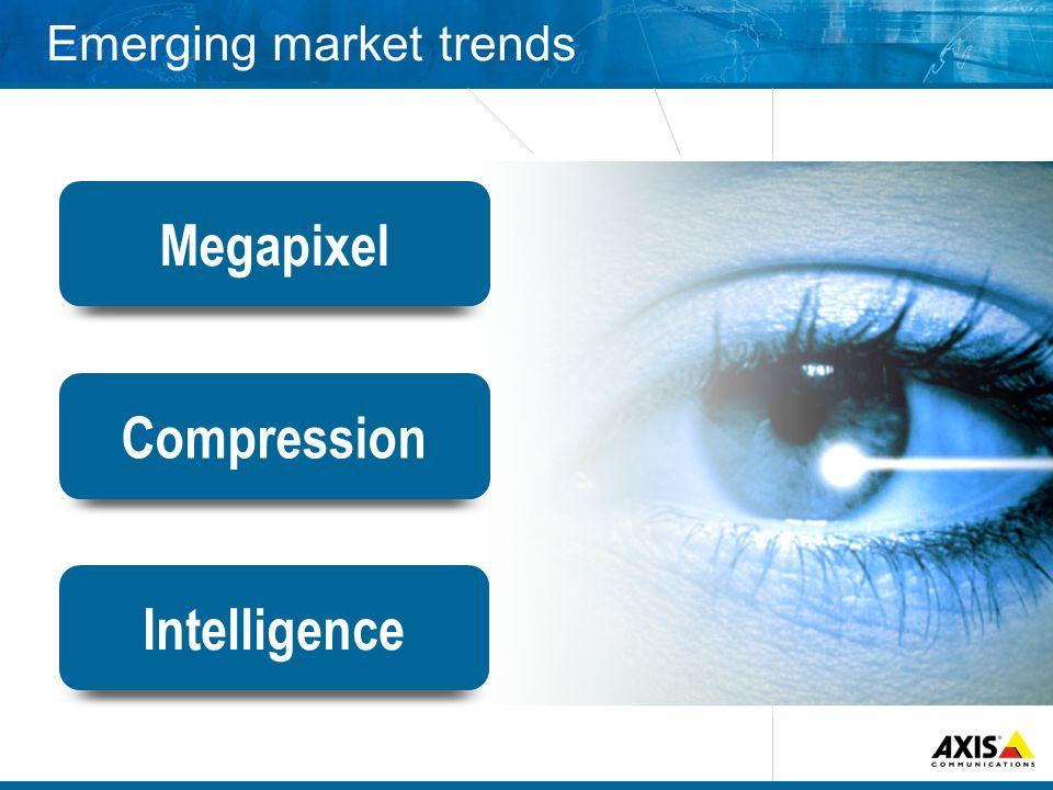 Emerging market trends Megapixel Compression Intelligence