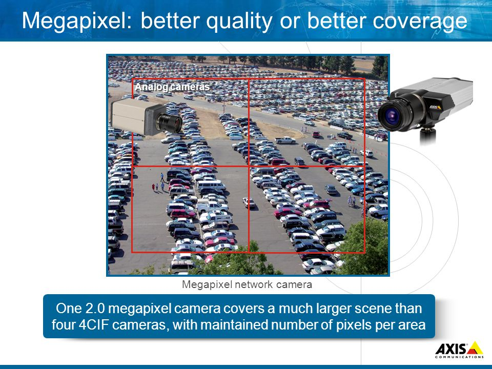 Megapixel: better quality or better coverage Analog cameras Megapixel network camera One 2.0 megapixel camera covers a much larger scene than four 4CIF cameras, with maintained number of pixels per area