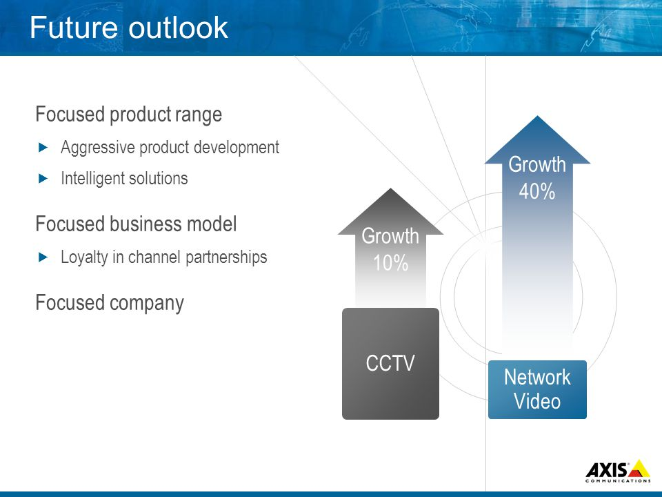 Future outlook Focused product range Aggressive product development Intelligent solutions Focused business model Loyalty in channel partnerships Focused company Growth 10% CCTV Growth 40% Network Video