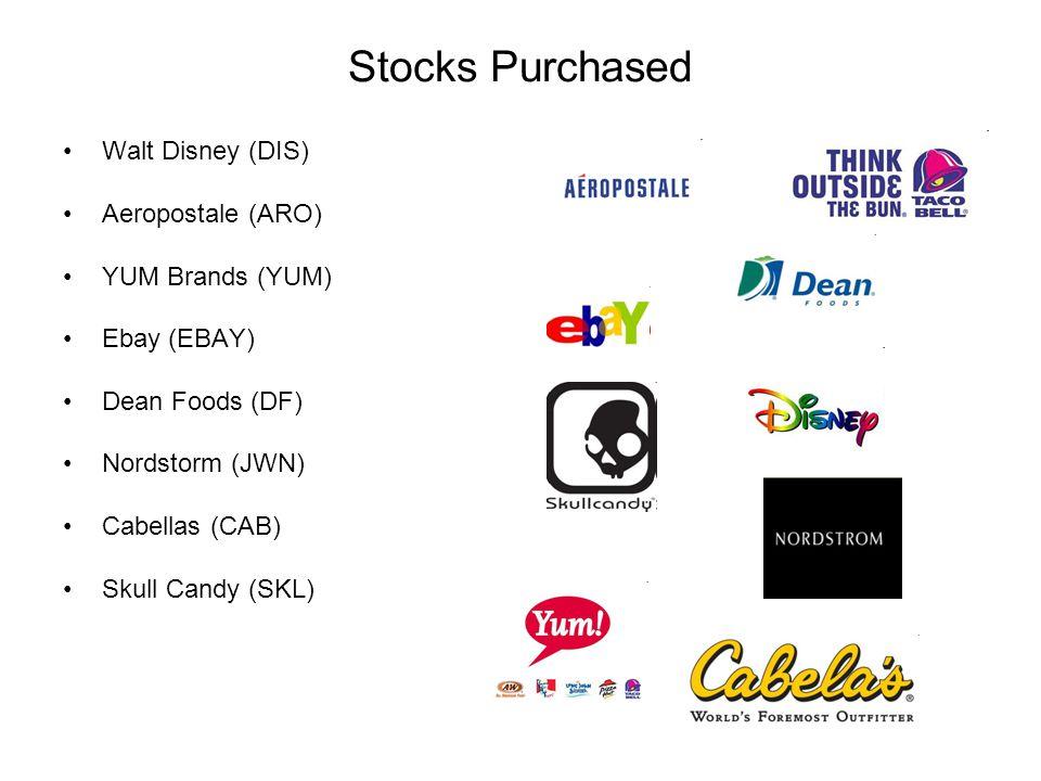 Stocks Purchased Walt Disney (DIS) Aeropostale (ARO) YUM Brands (YUM) Ebay (EBAY) Dean Foods (DF) Nordstorm (JWN) Cabellas (CAB) Skull Candy (SKL)