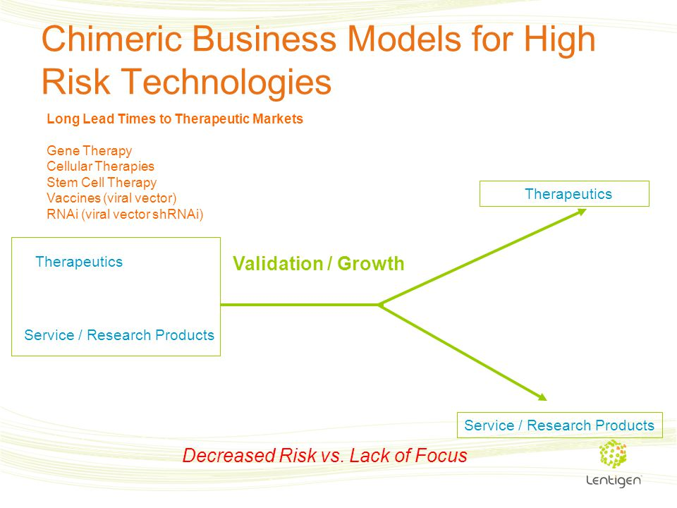 Chimeric Business Models for High Risk Technologies Long Lead Times to Therapeutic Markets Gene Therapy Cellular Therapies Stem Cell Therapy Vaccines