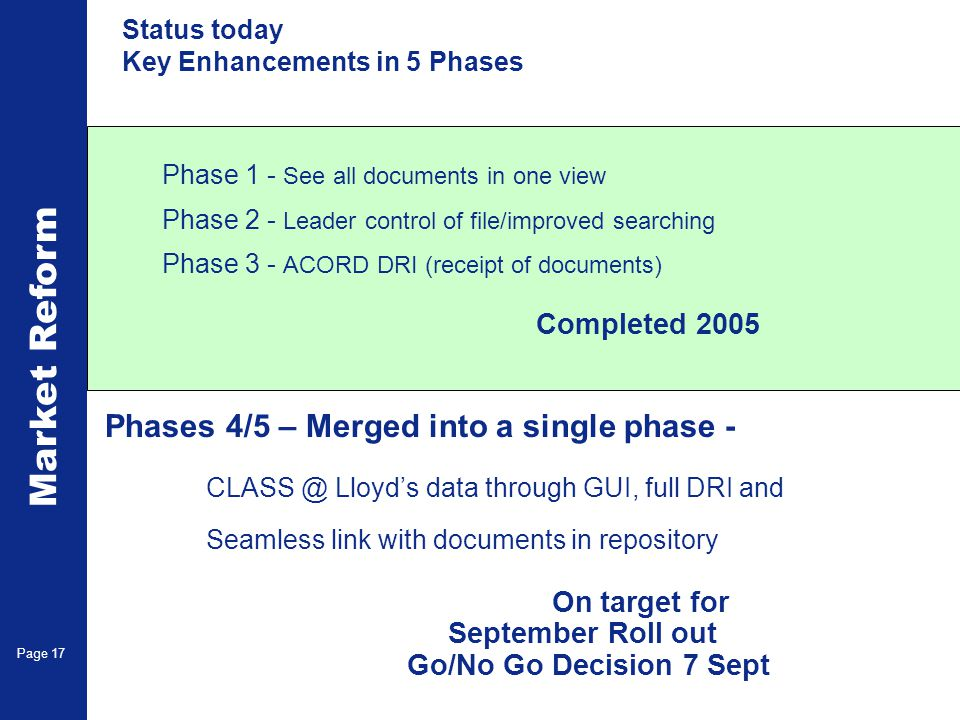 Market Reform Page 17 Status today Key Enhancements in 5 Phases Phase 1 - See all documents in one view Phase 2 - Leader control of file/improved sear
