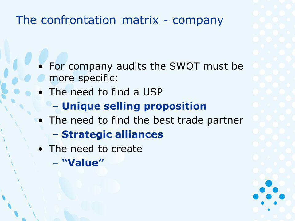 The confrontation matrix - company For company audits the SWOT must be more specific: The need to find a USP –Unique selling proposition The need to find the best trade partner –Strategic alliances The need to create –Value