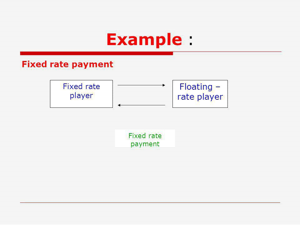 Example : Fixed rate payment Fixed rate player Floating – rate player Fixed rate payment