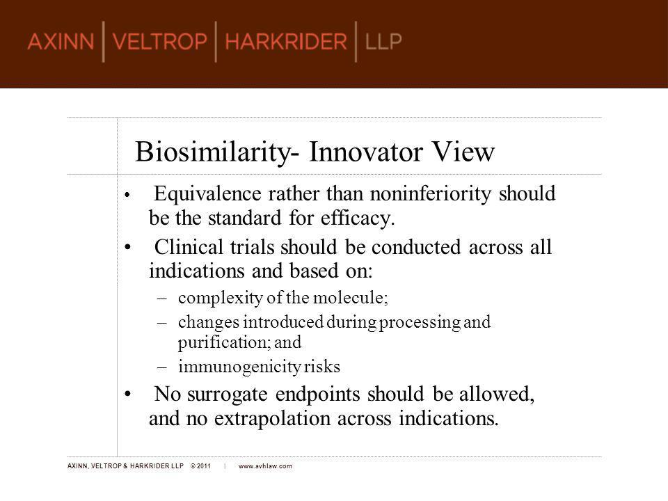 AXINN, VELTROP & HARKRIDER LLP © 2011 | www.avhlaw.com Biosimilarity- Innovator View Equivalence rather than noninferiority should be the standard for efficacy.