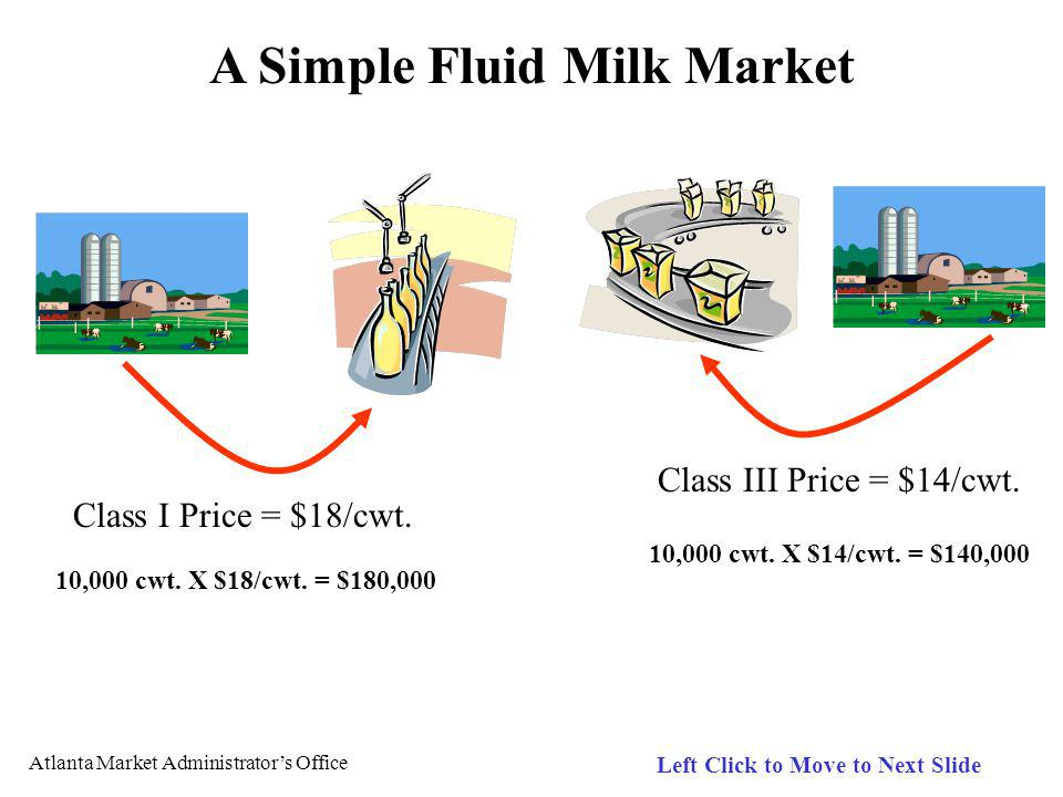 Atlanta Market Administrators Office Left Click to Move to Next Slide A Simple Fluid Milk Market 10,000 cwt.