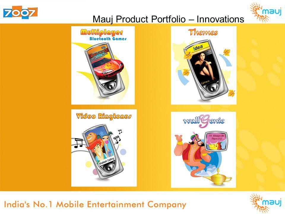 Mauj Product Portfolio – Innovations