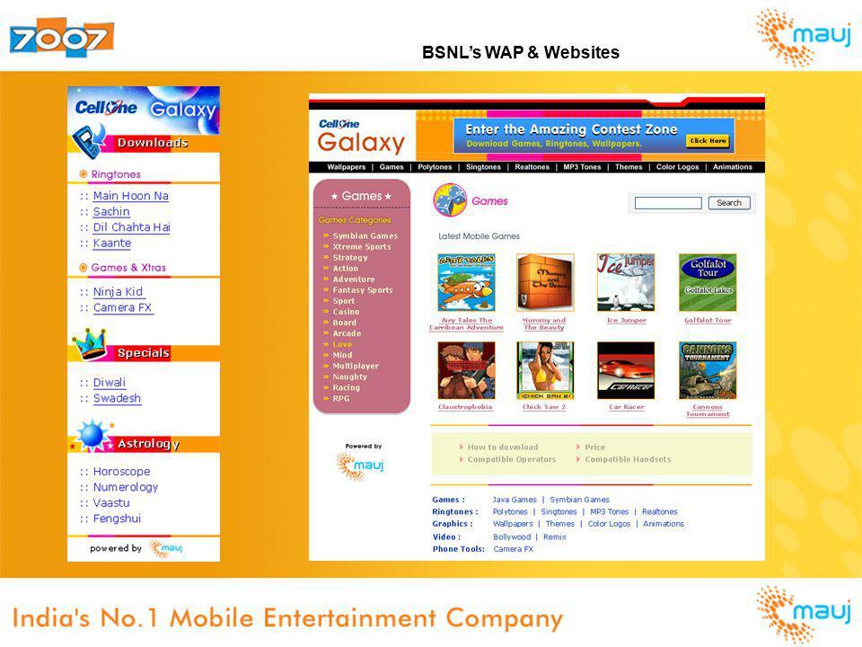 BSNLs WAP & Websites