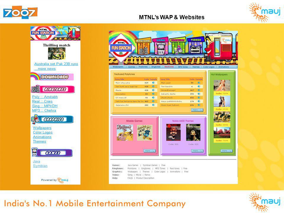 MTNLs WAP & Websites