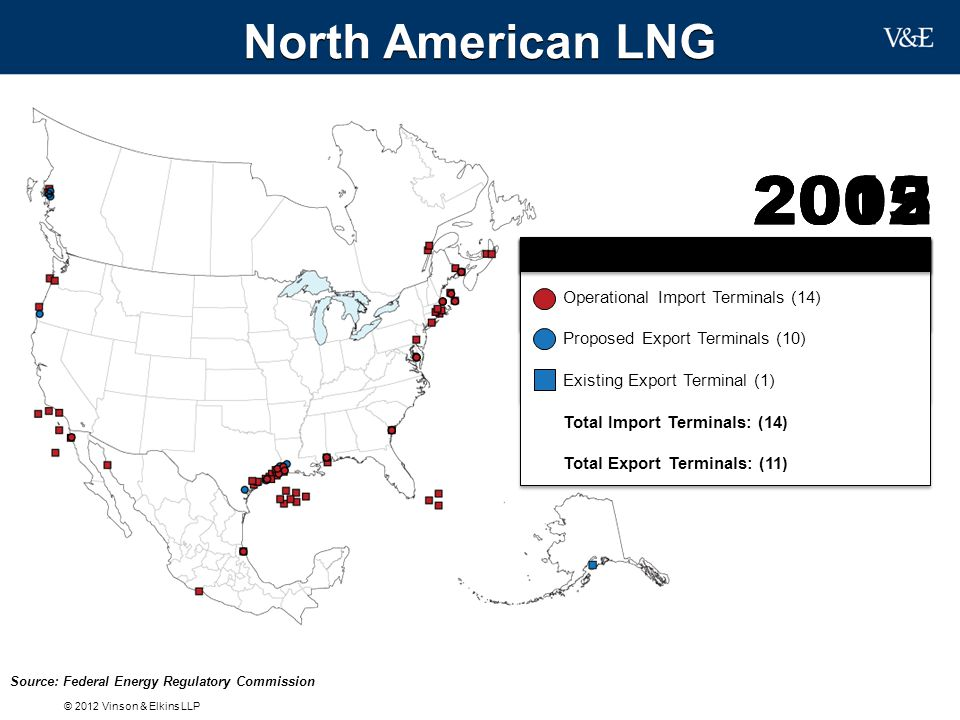 © 2012 Vinson & Elkins LLP North American LNG Canada Several new LNG export projects under development Canadian gas currently being exported to the US may find better markets in Asia Recent political issues in the US (e.g., Keystone) likely to increase and accelerate Canadian interest in Asian markets United States New shale gas discoveries have vastly increased domestic supply, reducing LNG imports and creating the potential for LNG exports Government approvals needed from DOE and FERC –At least 8 companies currently seeking LNG export rights –To date, one approval for export to non-FTA countries granted by DOE (Cheniere/Sabine Pass) –LNG from Cheniere contracted to be sold to Gas Natural Fenosa, GAIL, KOGAS and BG –Denial of export permit requires finding that exporting LNG would not be in the public interest