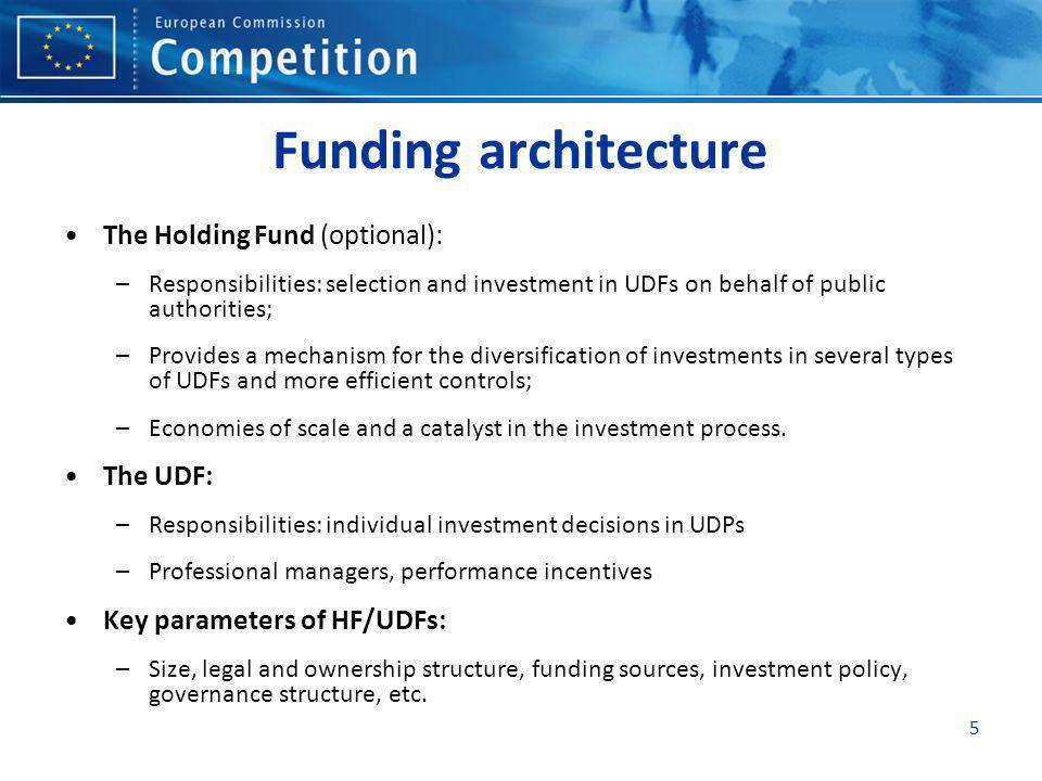 5 Funding architecture The Holding Fund (optional): –Responsibilities: selection and investment in UDFs on behalf of public authorities; –Provides a m