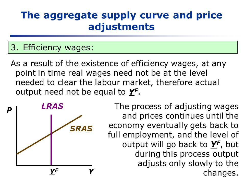 The aggregate supply curve and price adjustments As a result of the existence of efficiency wages, at any point in time real wages need not be at the