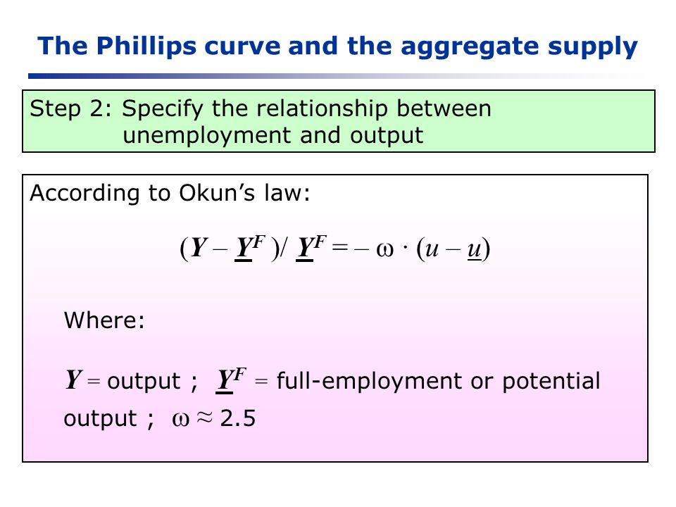 The Phillips curve and the aggregate supply According to Okuns law: (Y – Y F )/ Y F = – ω (u – u) Where: Y = output ; Y F = full-employment or potenti