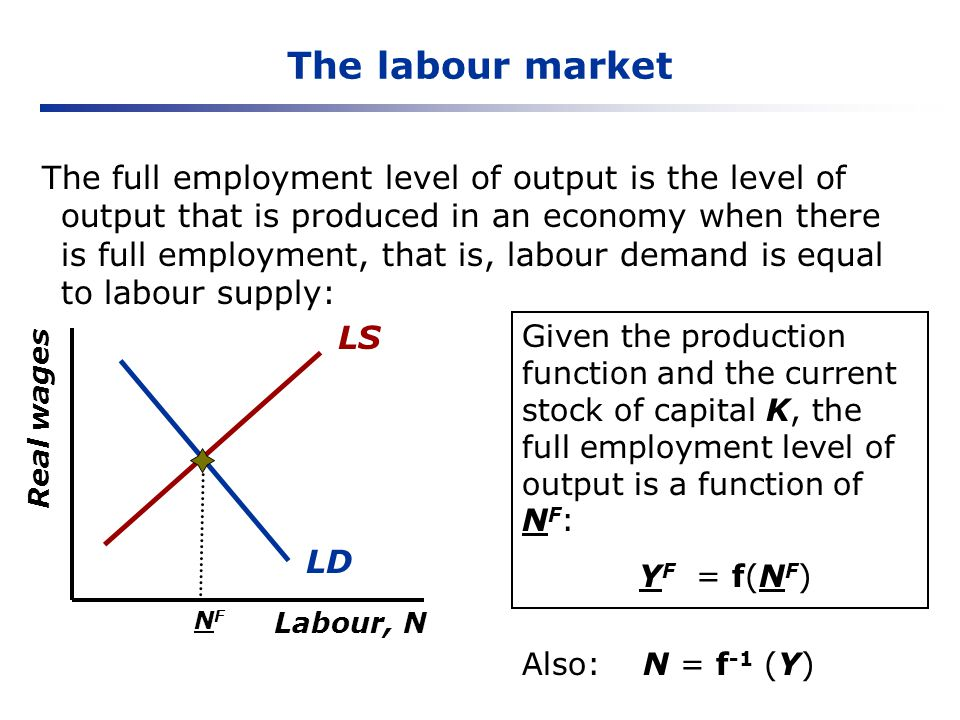 The labour market The full employment level of output is the level of output that is produced in an economy when there is full employment, that is, la