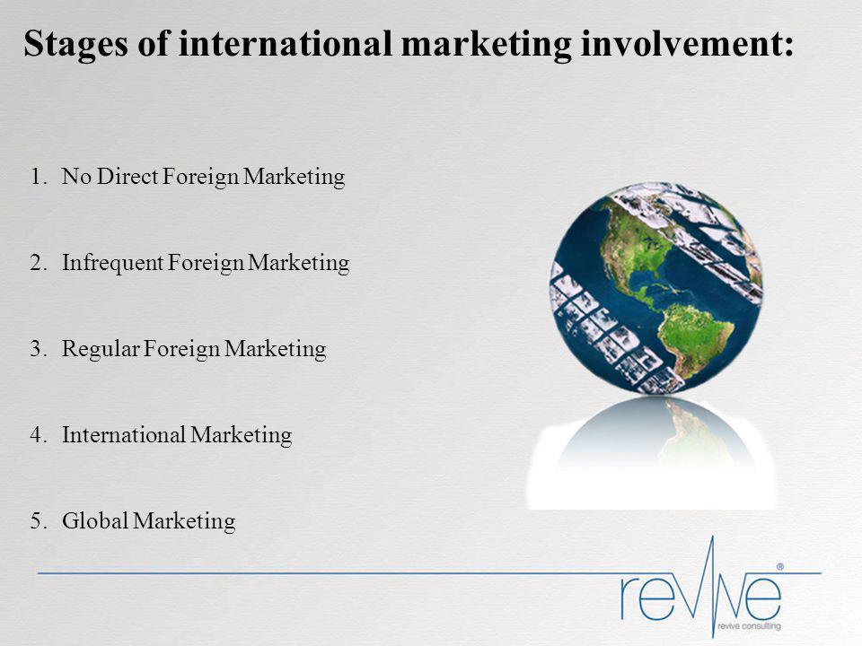 Stages of international marketing involvement: 1.No Direct Foreign Marketing 2.Infrequent Foreign Marketing 3.Regular Foreign Marketing 4.International Marketing 5.Global Marketing
