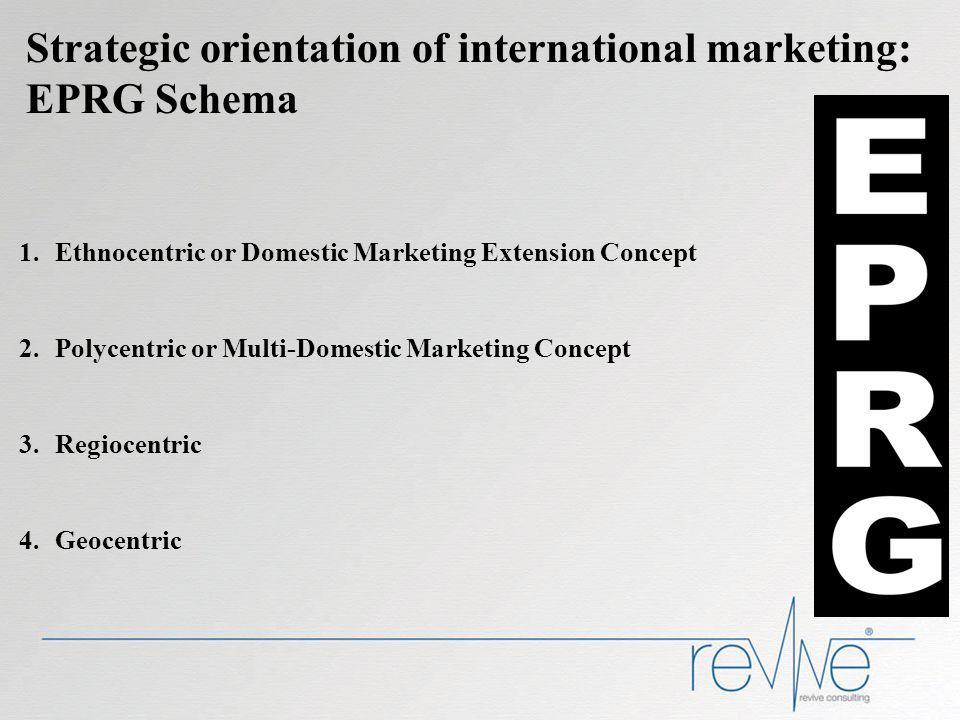Strategic orientation of international marketing: EPRG Schema 1.Ethnocentric or Domestic Marketing Extension Concept 2.Polycentric or Multi-Domestic Marketing Concept 3.Regiocentric 4.Geocentric