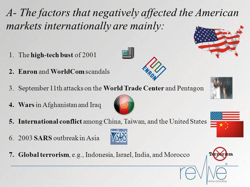 B- The factors that positively affected the American International markets are: 1- Regional free trade E.g.
