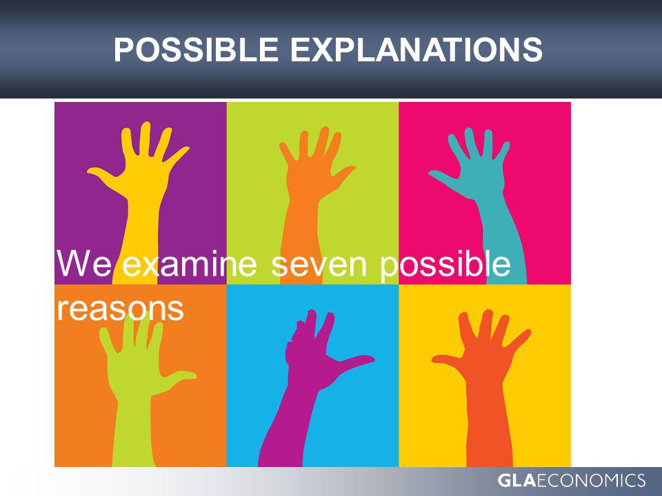 We examine seven possible reasons POSSIBLE EXPLANATIONS