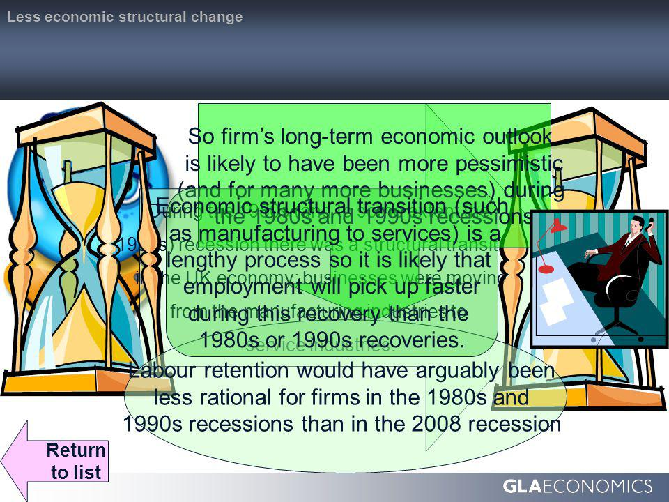During the 1980s (and to some extent the 1990s) recession there was a structural transition in the UK economy; businesses were moving from the manufacturing industries to service industries.