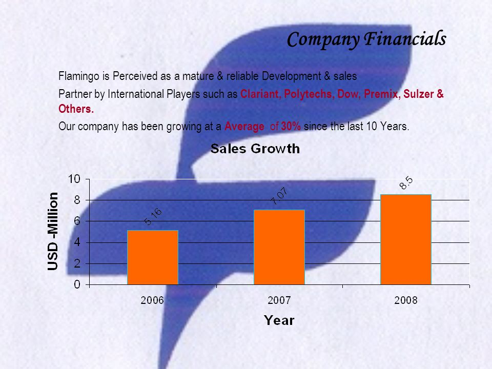 Company Financials Flamingo is Perceived as a mature & reliable Development & sales Partner by International Players such as Clariant, Polytechs, Dow,
