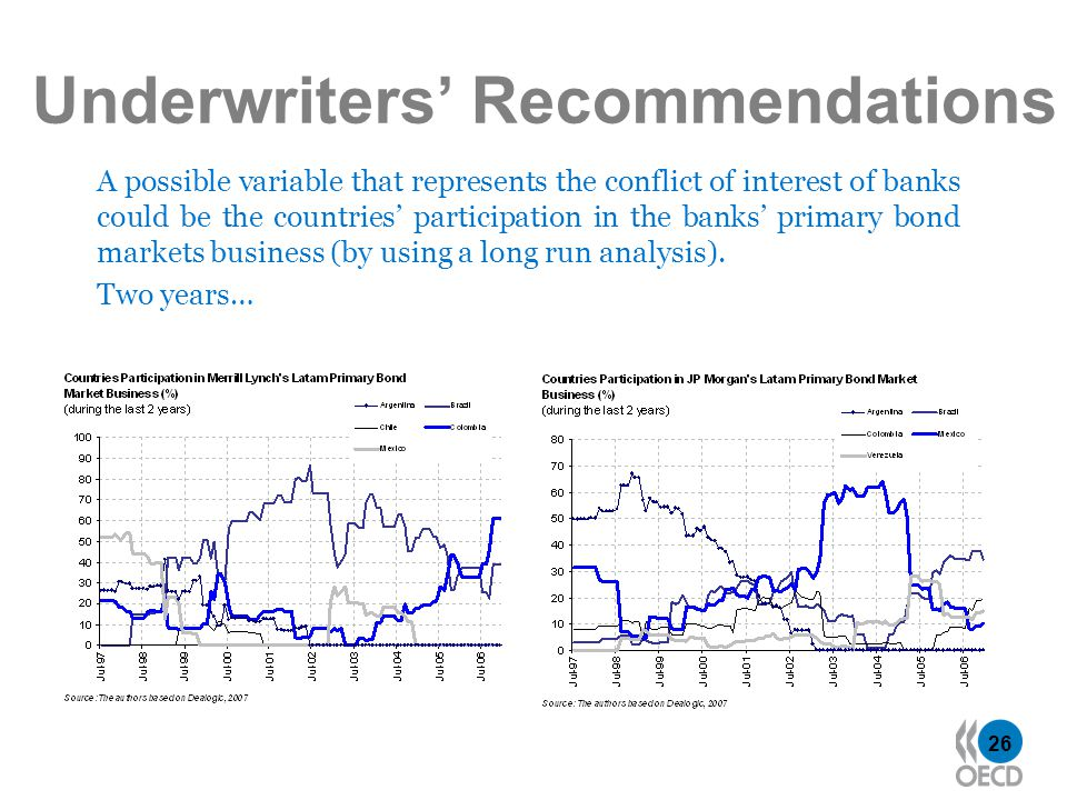 26 Underwriters Recommendations A possible variable that represents the conflict of interest of banks could be the countries participation in the banks primary bond markets business (by using a long run analysis).