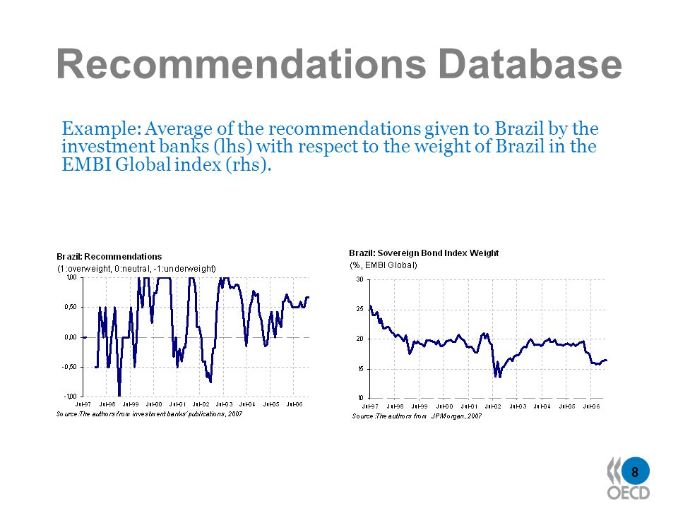 8 Example: Average of the recommendations given to Brazil by the investment banks (lhs) with respect to the weight of Brazil in the EMBI Global index (rhs).