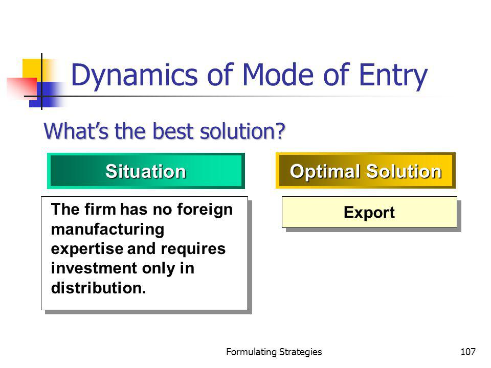 Formulating Strategies107 Dynamics of Mode of Entry The firm has no foreign manufacturing expertise and requires investment only in distribution. Expo