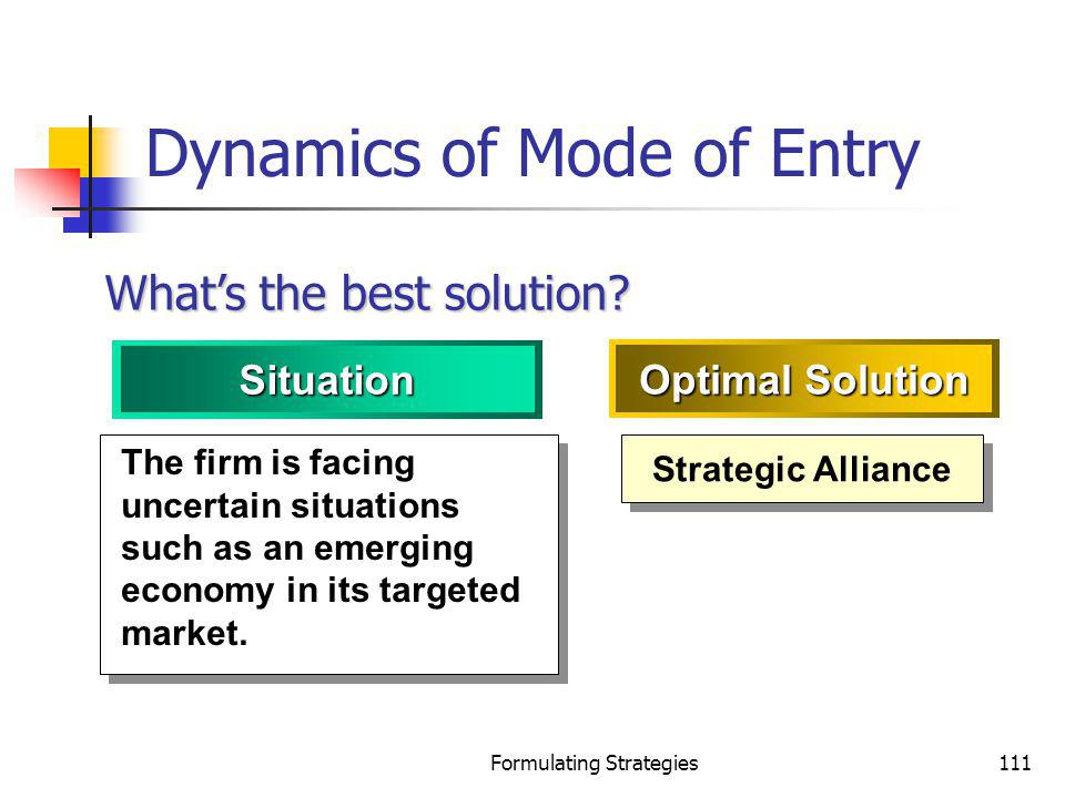 Formulating Strategies111 Dynamics of Mode of Entry The firm is facing uncertain situations such as an emerging economy in its targeted market. Strate