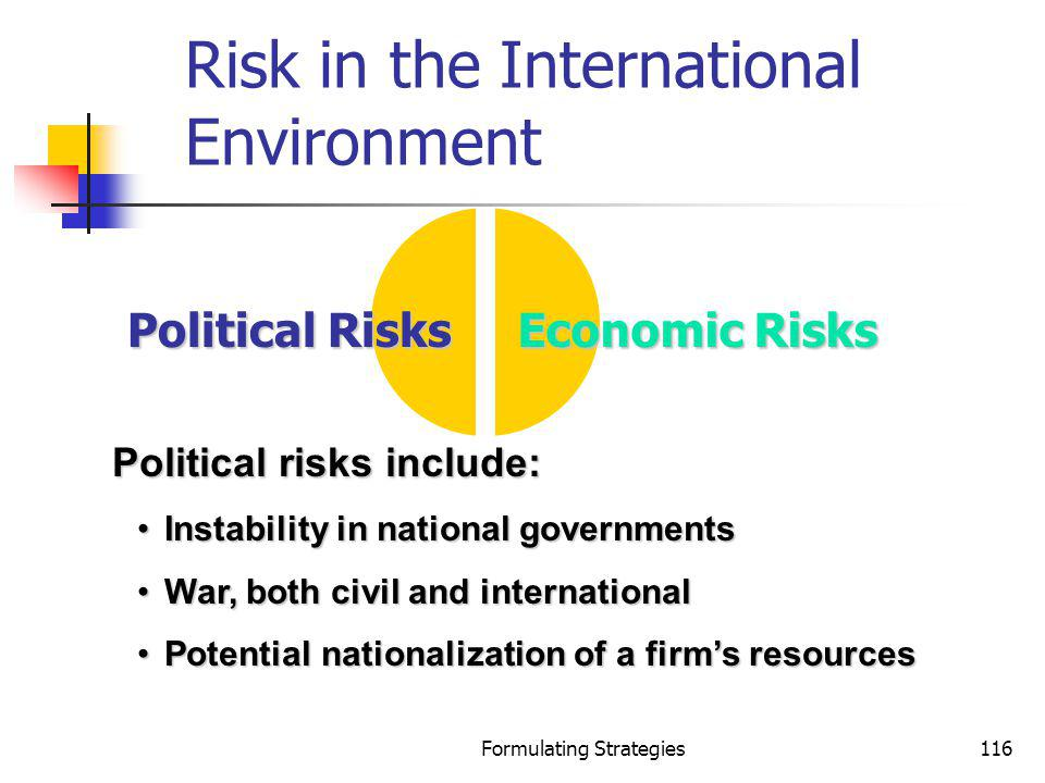 Formulating Strategies116 Risk in the International Environment Political risks include: Instability in national governmentsInstability in national go
