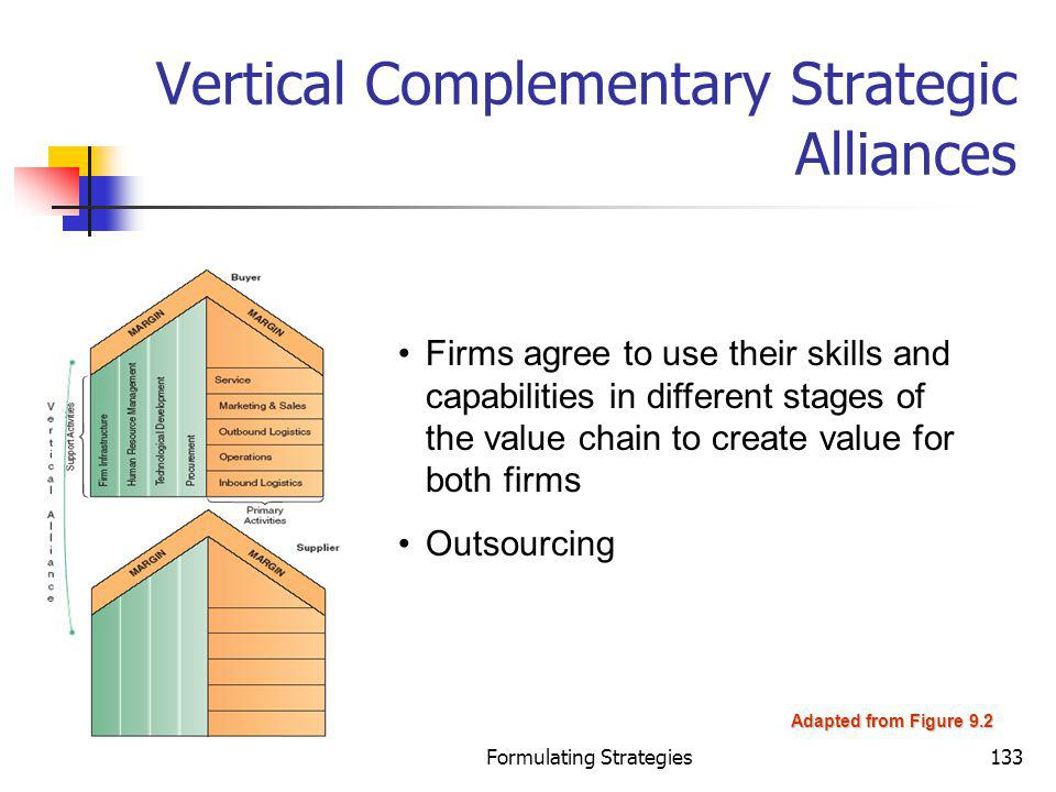 Formulating Strategies133 Vertical Complementary Strategic Alliances Firms agree to use their skills and capabilities in different stages of the value