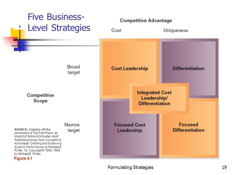 Formulating Strategies19 Five Business- Level Strategies Figure 4.1 SOURCE: Adapted with the permission of The Free Press, an imprint of Simon & Schus