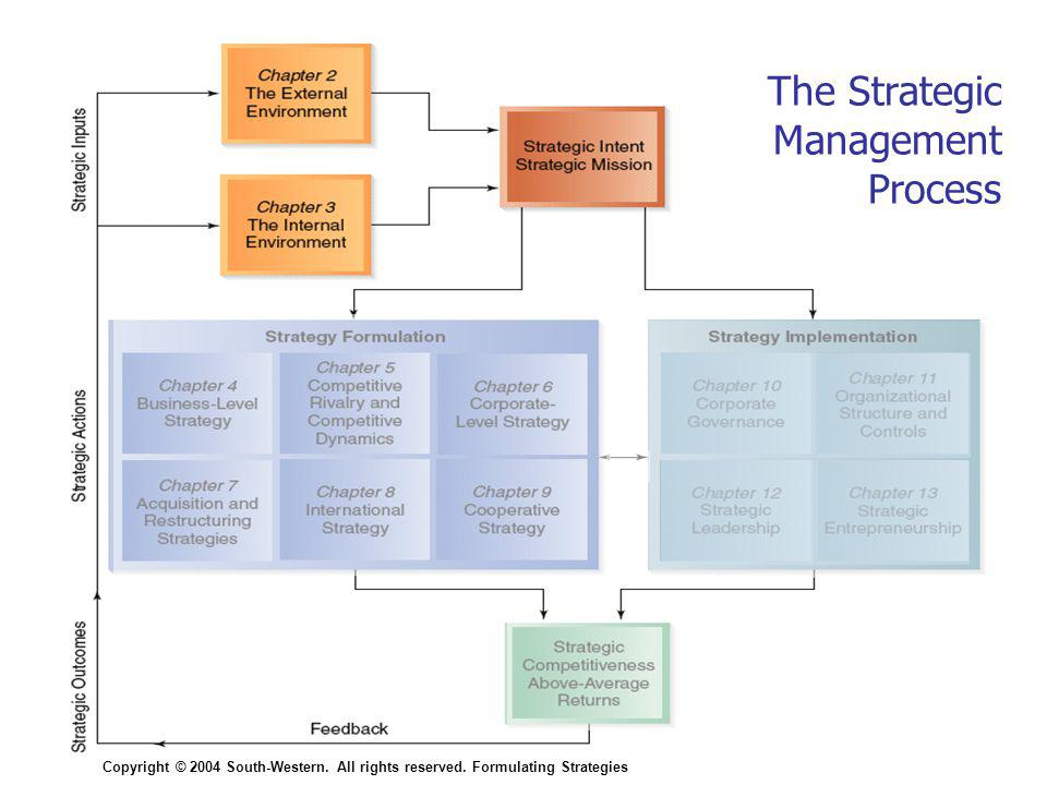 Formulating Strategies33 Integrated Cost Leadership/ Differentiation Strategy A firm that successfully uses an integrated cost leadership/differentiation strategy should be in a better position to: Adapt quickly to environmental changes Learn new skills and technologies more quickly Effectively leverage its core competencies while competing against its rivals