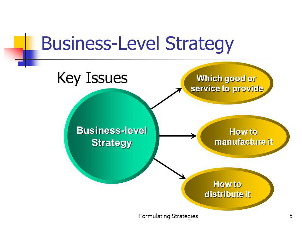 Formulating Strategies86 Restructuring and Outcomes