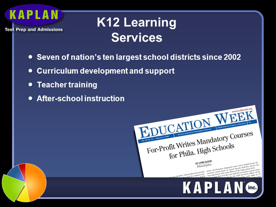 K12 Learning Services Seven of nations ten largest school districts since 2002 Curriculum development and support Teacher training After-school instru