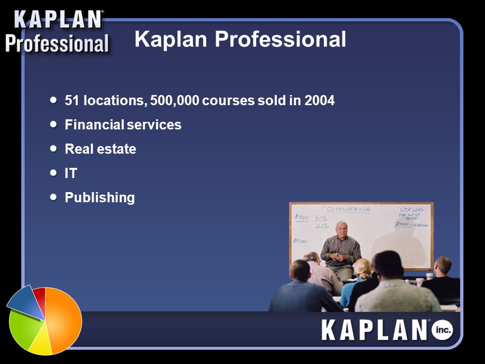 Kaplan Professional 51 locations, 500,000 courses sold in 2004 Financial services Real estate IT Publishing