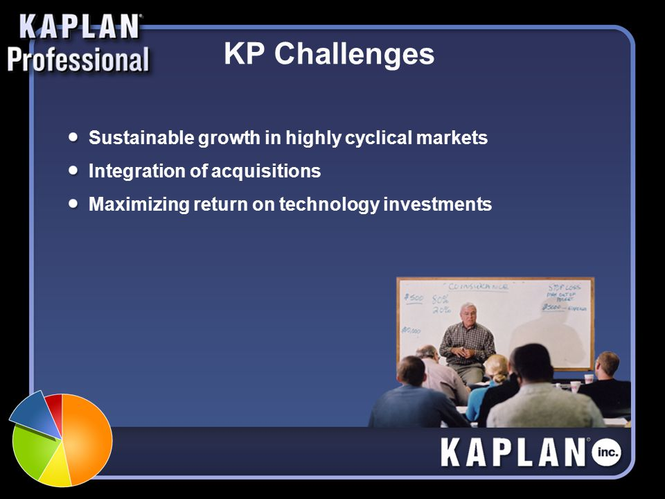 KP Challenges Sustainable growth in highly cyclical markets Integration of acquisitions Maximizing return on technology investments