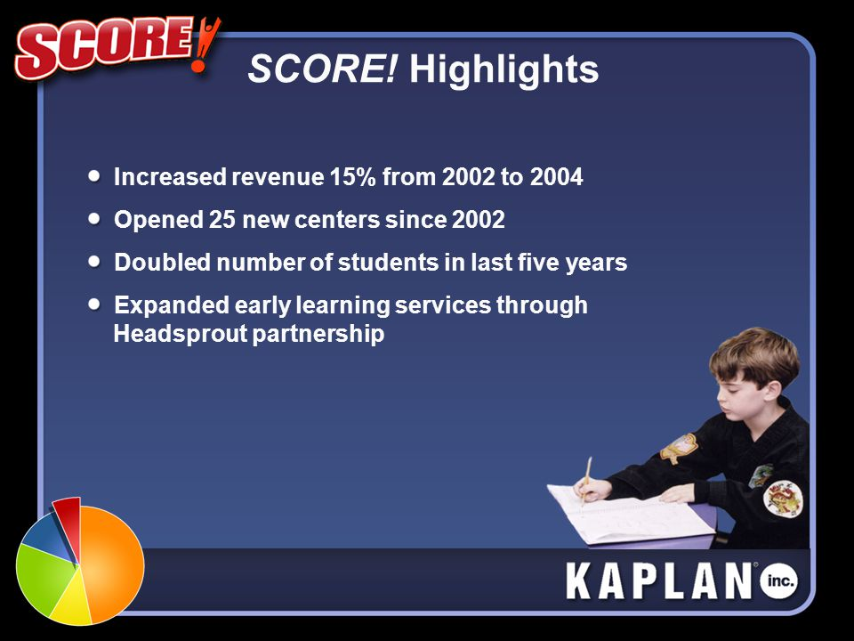 SCORE! Highlights Increased revenue 15% from 2002 to 2004 Opened 25 new centers since 2002 Doubled number of students in last five years Expanded earl