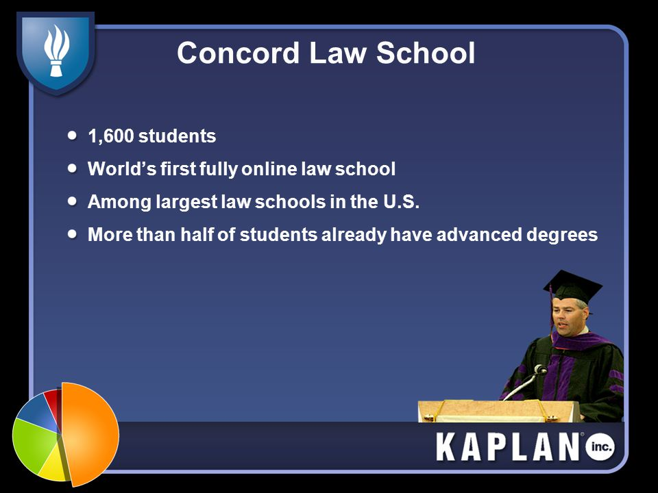 Concord Law School 1,600 students Worlds first fully online law school Among largest law schools in the U.S. More than half of students already have a