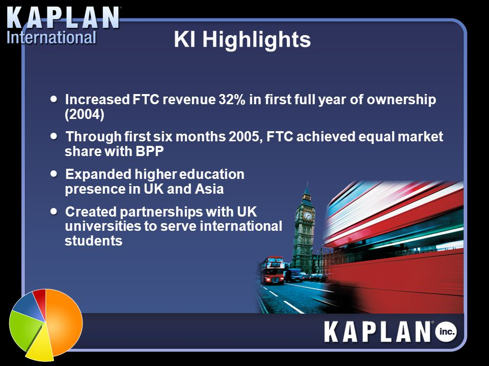 KI Highlights Increased FTC revenue 32% in first full year of ownership (2004) Through first six months 2005, FTC achieved equal market share with BPP
