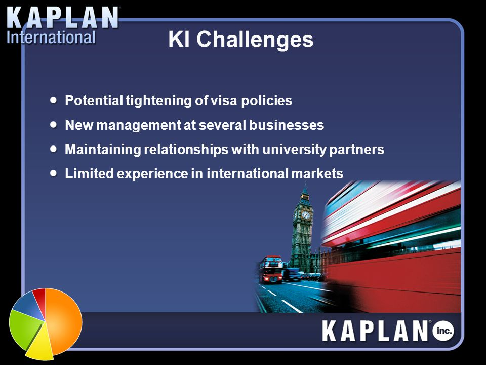 KI Challenges Potential tightening of visa policies New management at several businesses Maintaining relationships with university partners Limited ex