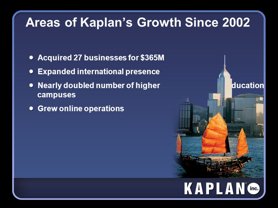 Areas of Kaplans Growth Since 2002 Acquired 27 businesses for $365M Expanded international presence Nearly doubled number of higher education campuses