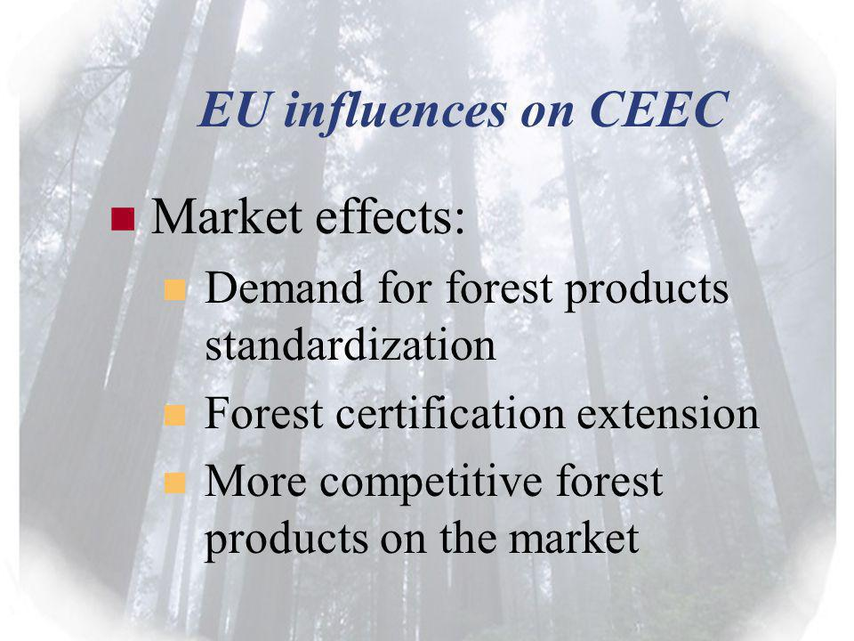 EU influences on CEEC Market effects: Demand for forest products standardization Forest certification extension More competitive forest products on the market